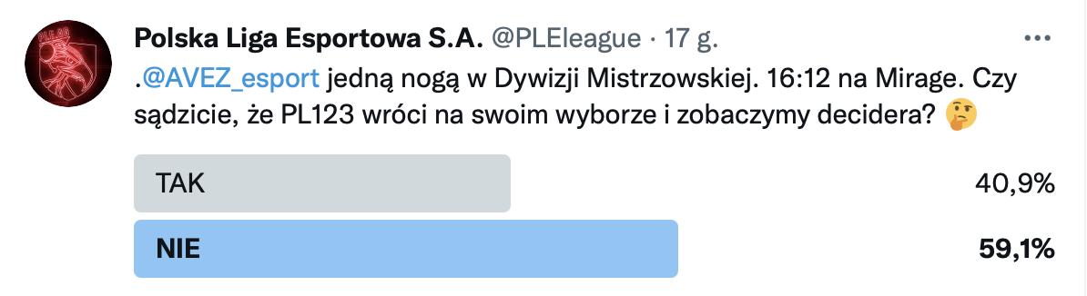 avez-pl123_rele_ankieta twitter.png